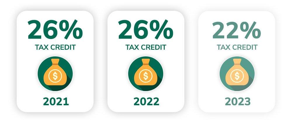 2021 federal tax credit geothermal